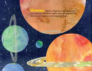 Uranus page A-Z